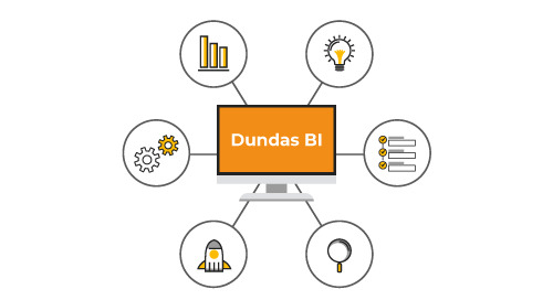 A Guide to Data Preparation in Dundas BI