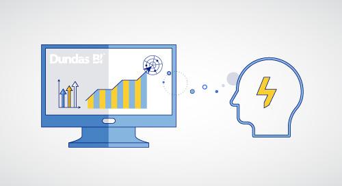 Using Dundas BI, Explore Data in Natural Language for Easy Analytics