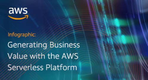 Infographic: Generating Business Value with the AWS Serverless Platform