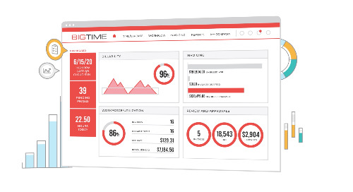 BigTime: Your Partner in Firm Management