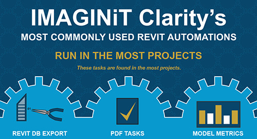 [Infographic] IMAGINiT Clarity's Most Commonly Used Revit Automations