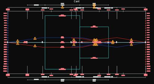 Civil 3D: Rail Module Part 1