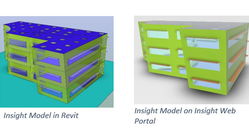 Exploring Lighting and Energy Analysis Tools for Revit Part 1