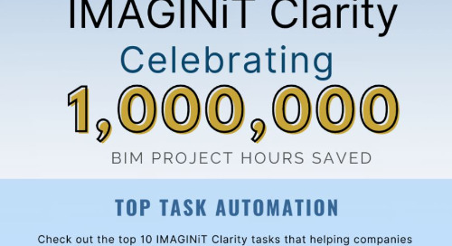 [Infographic] Top IMAGINiT Clarity Tasks