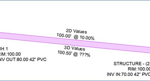 Civil 3D: Expressing Pipe Slopes (2D vs 3D)