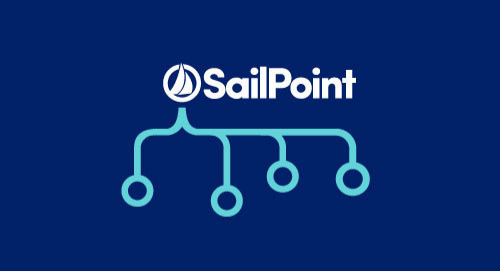 Full Lifecycle IAM with FairWarning and SailPoint