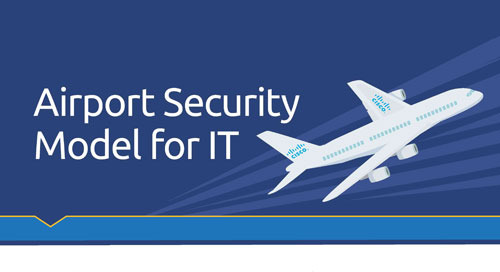 Cisco Network Security Strategy