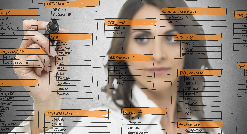 IaaS Checklist