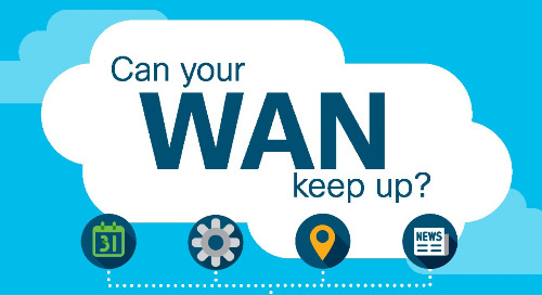 Can Your WAN Keep Up?