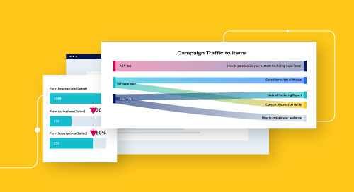 Uberflip Analytics: proving the value of content experience