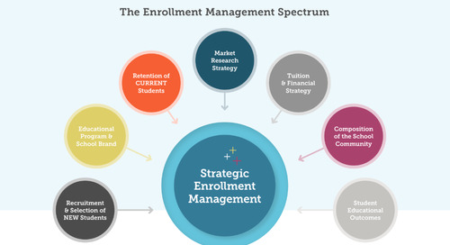 Using the Enrollment Management Spectrum to Drive Success – Three Brutal Facts