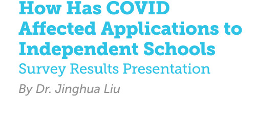 How Has COVID Affected Application Deck