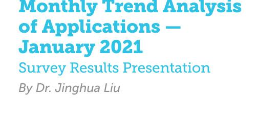 EMA Application Trend Analysis Report Jan 2021