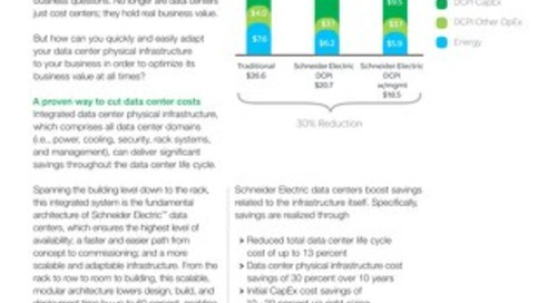 The Financial Benefits of a Business Wise Future Driven Data Center