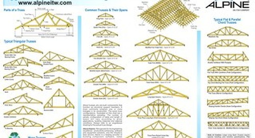 Typical Wood Truss Configurations Chart