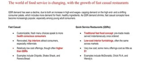 Special Report: The world of food service is changing