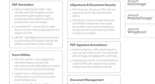 Atalasoft DotPdf Product Overview