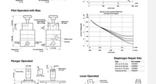 06 - IMI Norgren Pressure Regulators, Manostat & Additonal Valves