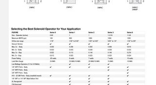 07 - IMI KIP Valves & Manifolds