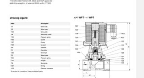 08 - IMI Buschjost Valves