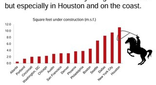 US Construction Activity