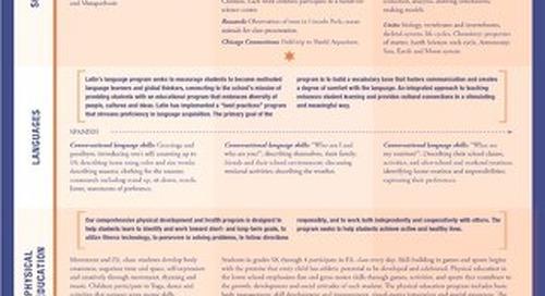 curriculumchart15-16-lower