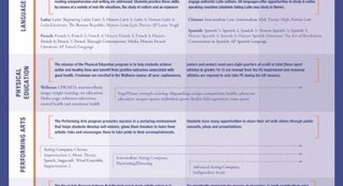 curriculumchart15-16-upper