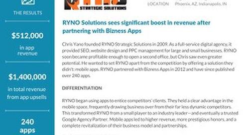 RYNO Case Study