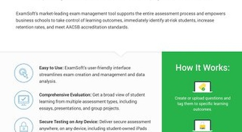 ExamSoft for Business Overview