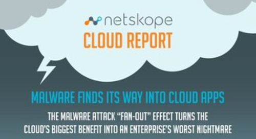 February 2016 - Worldwide Cloud Report