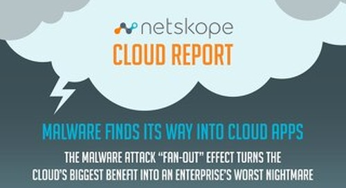 Worldwide Netskope Cloud Report - February 2016