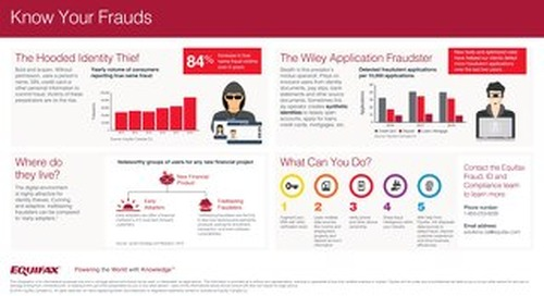 Meet the Frauds Infographic