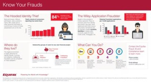 Know Your Frauds Infographic