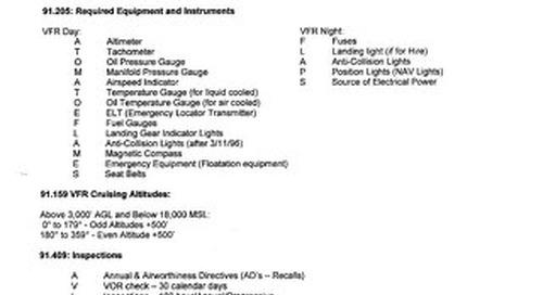VFR Pilot Acronyms Cheat Sheet-Free Download