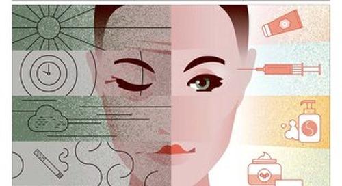 Skincare and Dermatology
