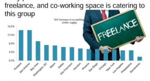 40% of the U.S. workforce is freelance, and co-working space is catering to this group
