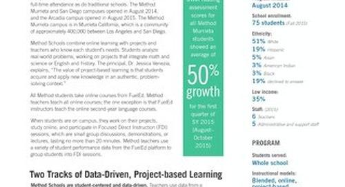 Method Schools Murrieta Academic Results