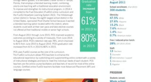 Pivot Charter School - Tampa, FL Academic Results