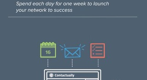 Own Your Network in 7 Days