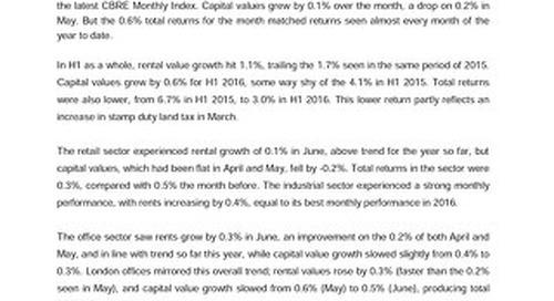 June monthly index