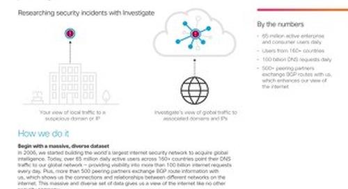 Investigate from Cisco Umbrella