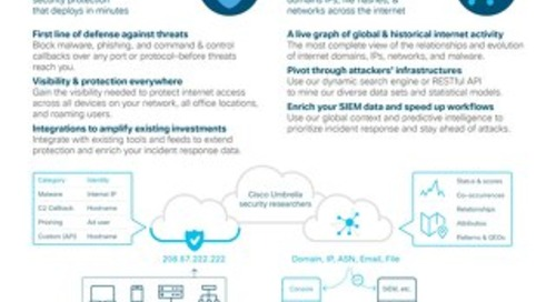 Cisco Umbrella Product Overview