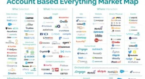 Engagio's Account Based Everything Market Map