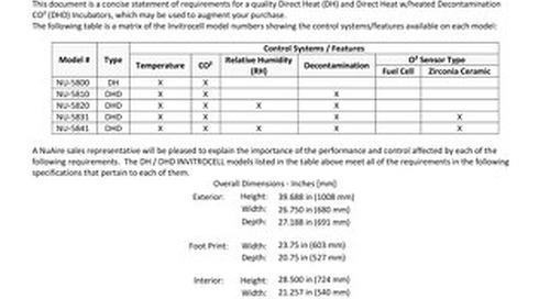 [Specification] NU-5800 Series Direct Heat CO2 Incubator
