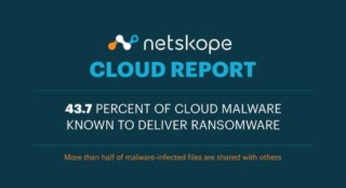 Worldwide Netskope Cloud Report - September 2016