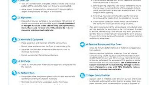 [Infographic] Hazardous Drug Biosafety Cabinet Operating Procedure