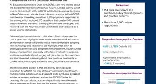 ASCRS Clinical Survey 2016