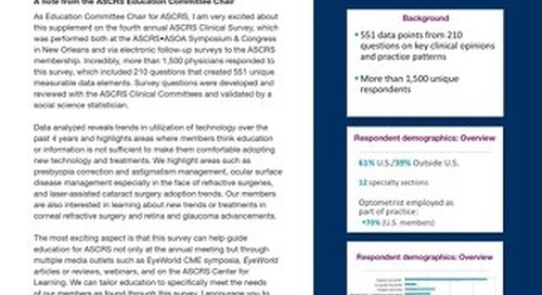 ASCRS Clinical Survey 2016