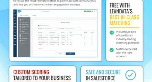 LeanData - Account Scoring Datasheet