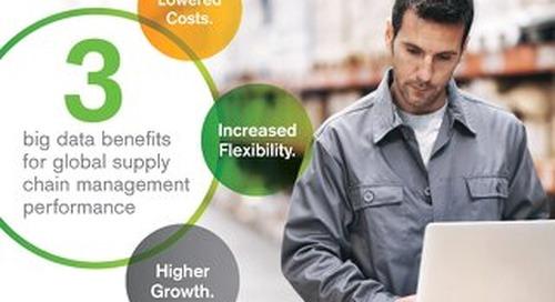 Qlik - 3 Big Data Benefits for Global Supply Chains